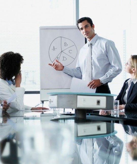 Spiegazione Business plan